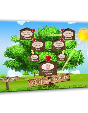 idea-regalo-quadro-albero-genealogico